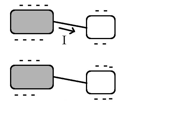 collegamento conduttori x circuitoconduttori
