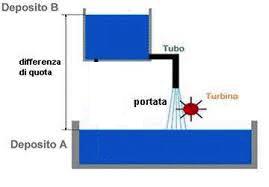 pompa idraulica0