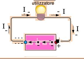 schema pila-circuito